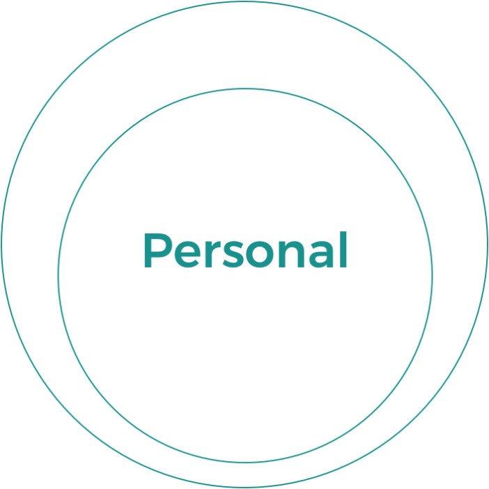Personal Domain